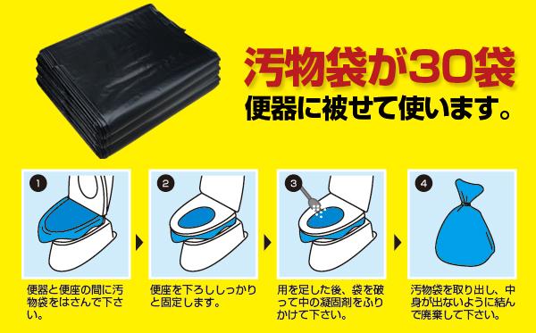 トイレの缶詰セット