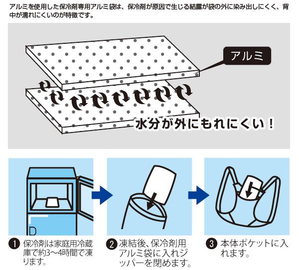 アイスバック2専用保冷剤セット